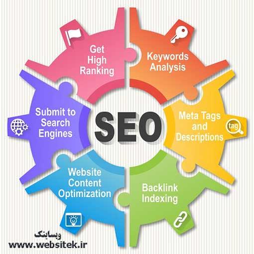 زمان ضروری برای سئو وبسایت و بهبود رتبه آن در گوگل